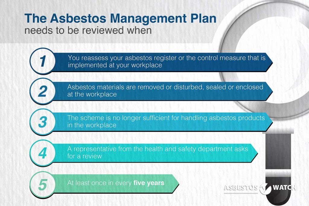asbestos management plan bundaberg